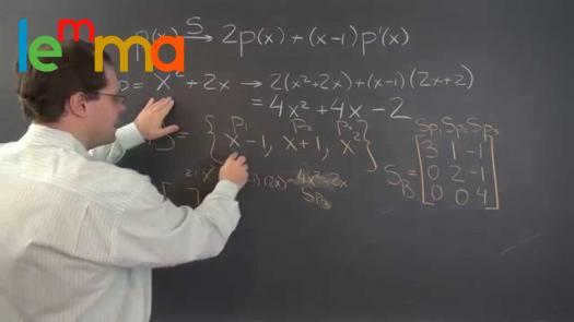 Quiz About Affine Hecke Algebra