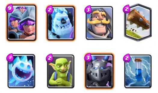 Quiz About Clash Royale Card