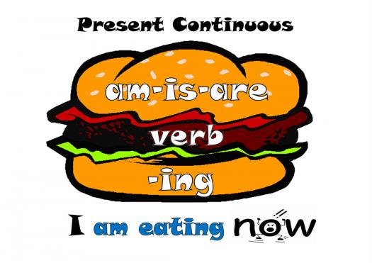 Present Progressive And Food Vocabulary. Practicing