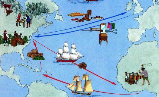 What Do You Know About The Triangular Trade?