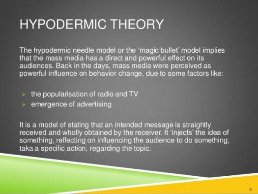 All Powerful Effect Theory Of The Media