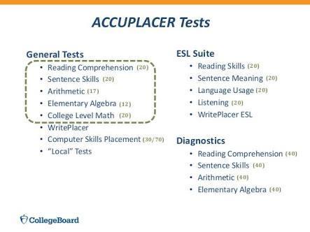 Accuplacer ESL Practice Test - ProProfs Quiz