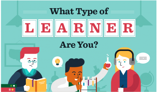 How Good Of A Learner Are You? Quiz