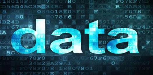 Classification And Organization Of Data Quiz