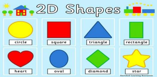 Properties Of Shape Quiz