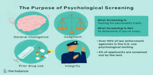 Psychological Test Trivia Quiz