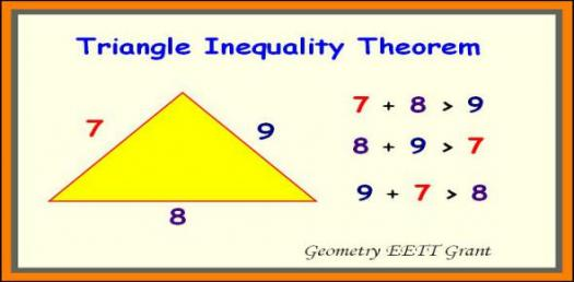 Triangle Inequality Trivia Quiz