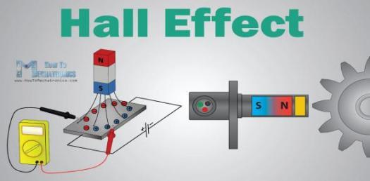 Quantum Hall Effect Trivia quiz