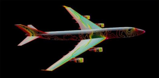 What Do You Know About Aerodynamics?
