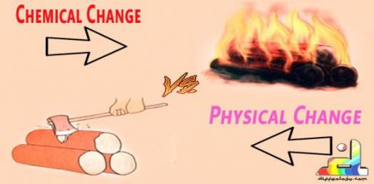 Chemical Change Vs. Physical Change! Trivia Questions Quiz