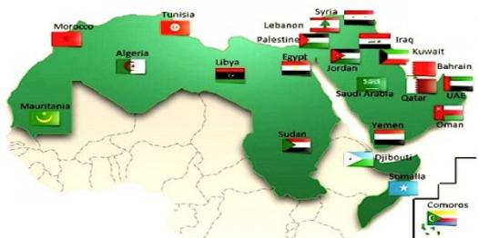 How Well Do You Know These Arabian Countries?