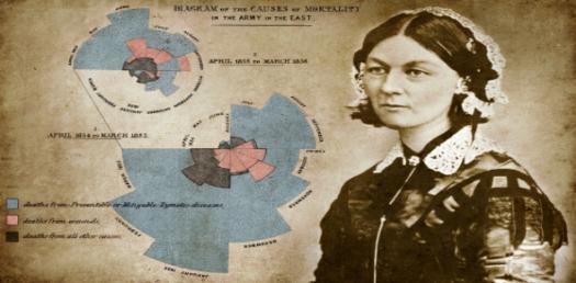 Florence Nightingale Book By Kitson Jazynka! Trivia Questions Quiz