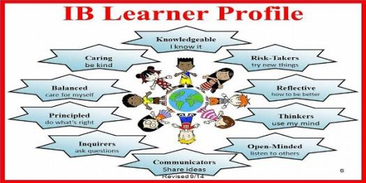 picture about What Type of Learner Are You Printable Quiz referred to as IB Learner Quiz - ProProfs Quiz