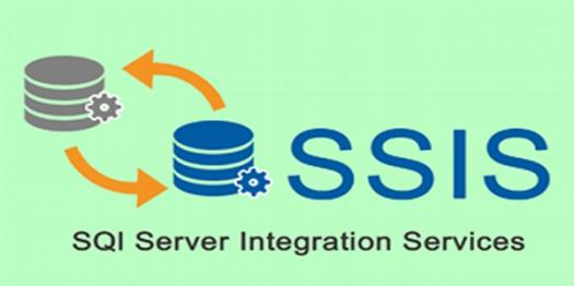 SSIS Software Trivia Quiz