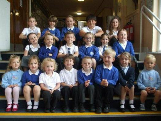 Which School Group You Belong To? Quiz