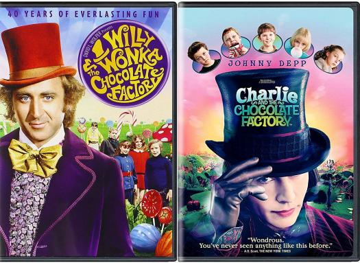Intresting Quiz On Willy Wonka!