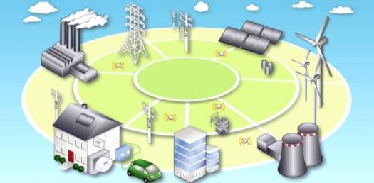Energy Transformations Trivia Quiz
