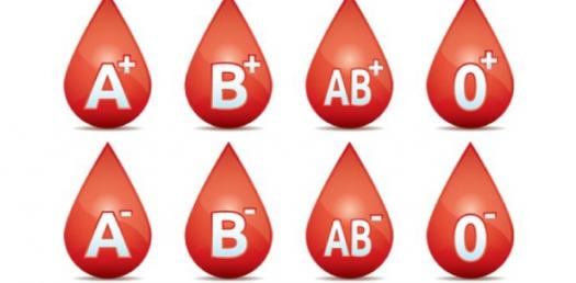 Do You Have Basic Knowledge About Blood Typing? - ProProfs Quiz