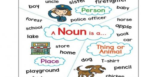 Countable And Uncountable Nouns Test 1