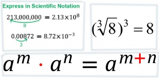 Exponents, Scientific Notation, Cube Roots Quiz