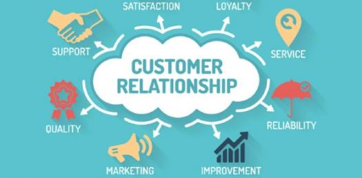 How Well Do You Know About Customer Relationship Management?