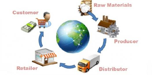 How Much Do You Actually Know About Supply Chain?