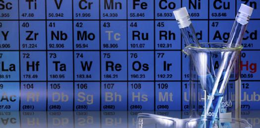 Quiz: The Ultimate Periodic Table Test