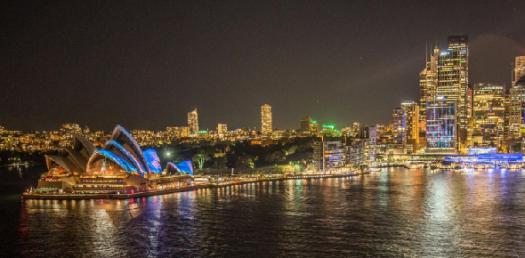 How Much Do You Know About Australia? Quiz