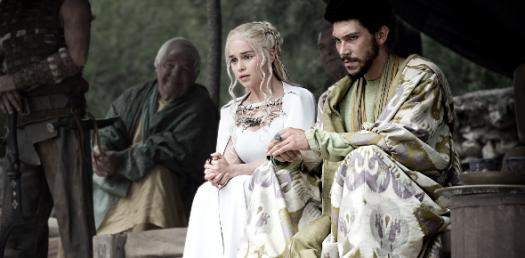 Game Of Thrones Personality Quiz
