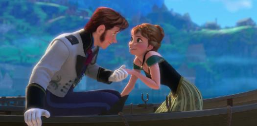 Who Is Your Disney Prince? Find Your Disney Prince