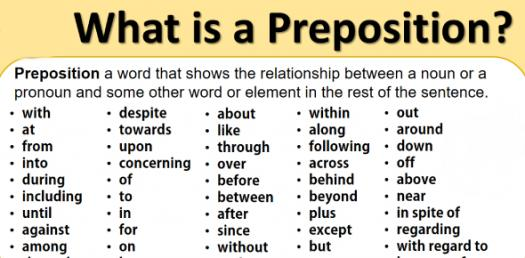 Fill In The Blanks: A Preposition Quiz!