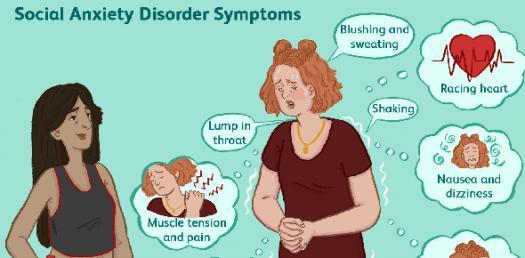 Dual Diagnosis - Sud And Mental Health
