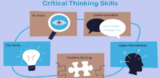 Theory Of Critical Thinking Quiz