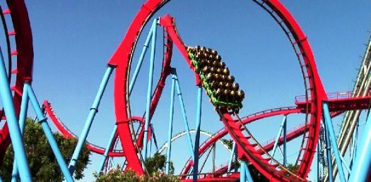 Amusement Parks And Rides Quiz