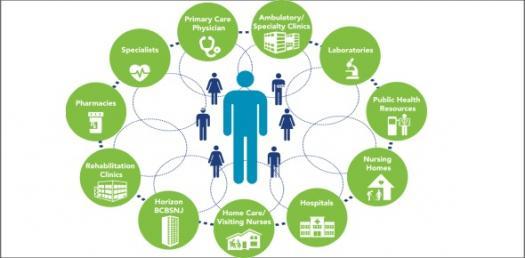 A Quiz On Human Health And Economics.