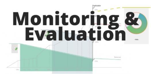 Evaluation Fundamentals >> Monitoring Evaluation Me Fundamentals Quiz Proprofs Quiz