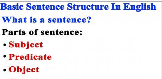 English - Sentence Structure