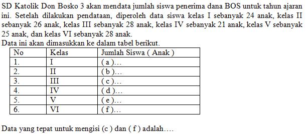 Sty 3 - Bahasa Indonesia