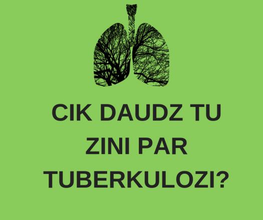 Cik Daudz Tu Zini PAR Tuberkulozi?