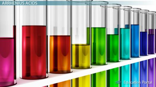 Concepts And Types Of Acids And Bases Quiz