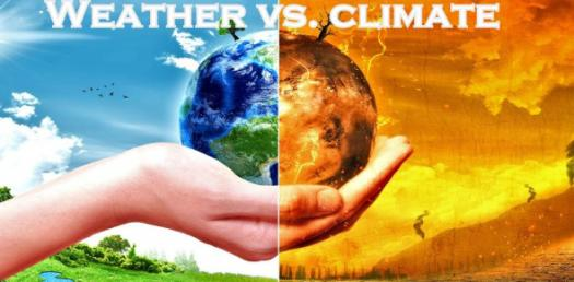 Weather And Climate Quiz For 10th Grade Students ProProfs
