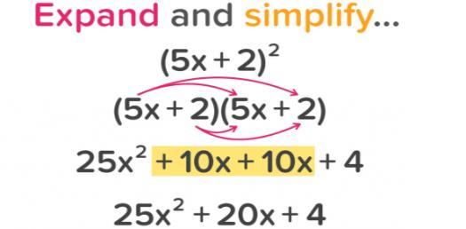 Simplifying Algebraic Expressions (Addition)