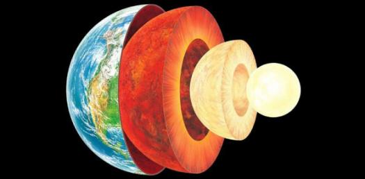 How Much Do You Know About Earth Layers And Density?