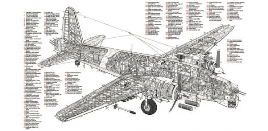 Trivia Quiz: Would You Identify The Plane?