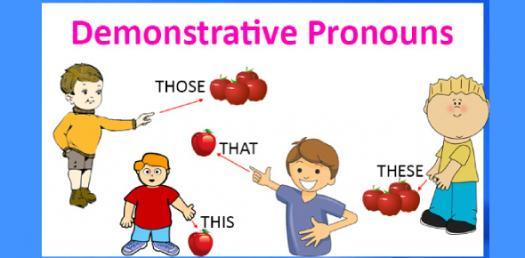 pronouns Quizzes & Trivia