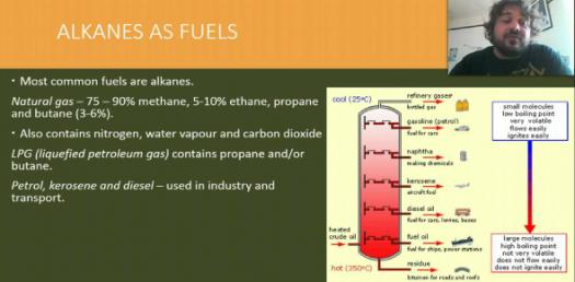 Alkanes And Fuel