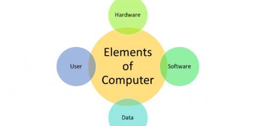 Trivia Quiz: Elements Of Computing