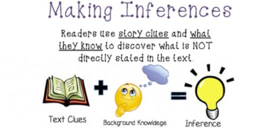 Chapter-13 Making Inference Quiz