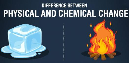 Is It A Physical Or Chemical Change? - ProProfs Quiz