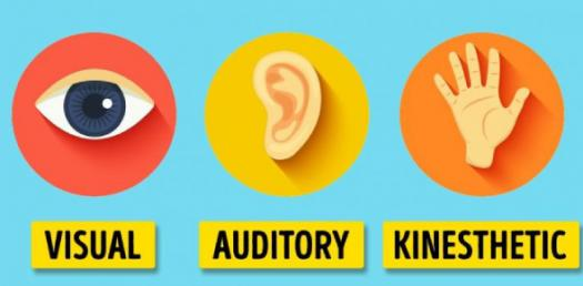 What Is Your Vak (Visual, Auditory, And Kinesthetic) Type Quiz!